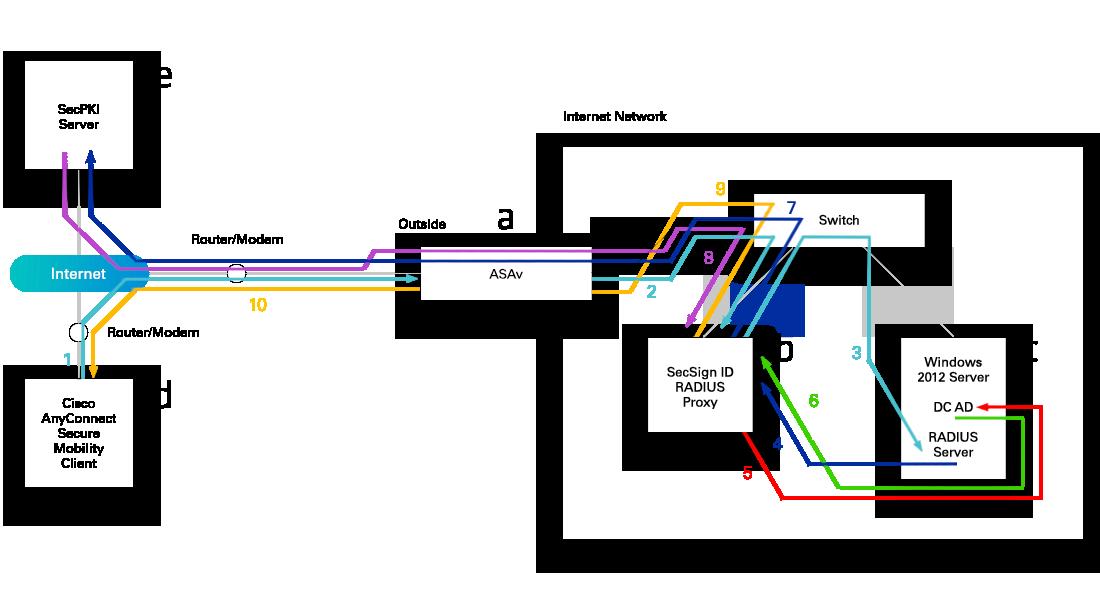 system-overview-v2-1