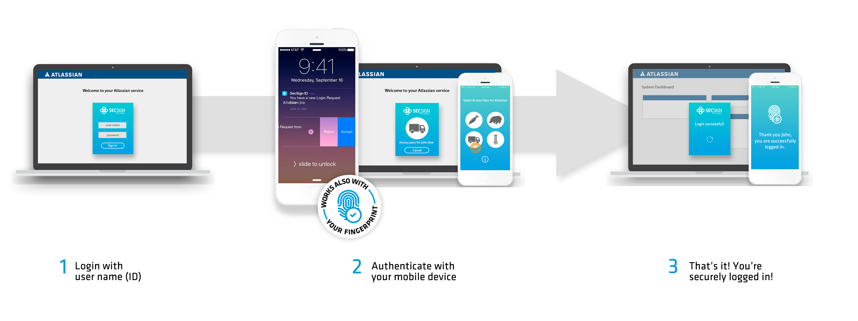 Two-Factor Authentication for Jira Confluence Crowd